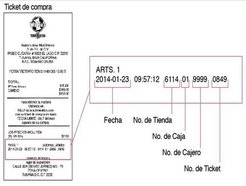 Ticket Waldos